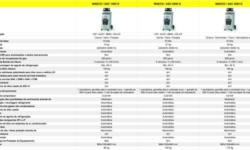 Comparativo ASC 1000-2000-3000